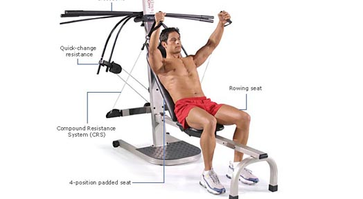 Best at Home Gym Equipment for the Price
