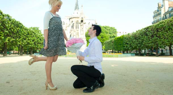 Knowing When to Propose and How