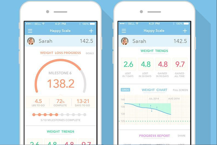 Top 10 Weight Loss Apps that Can Help You Shred Your Diet - happy scale