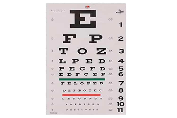 eye issues as you age eye testing
